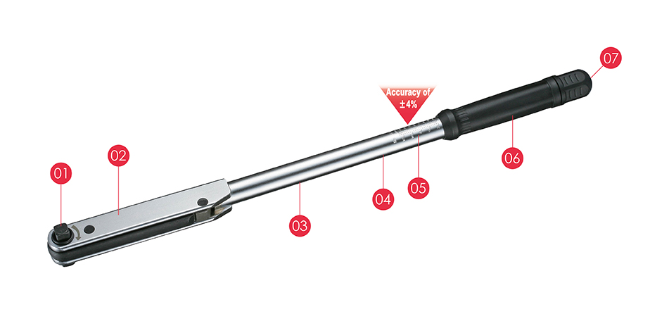 proimages/products/Classic_Torque_Wrench_/Classic_Torque_Wrench_/板型特點說明_工作區域_1_up.jpg